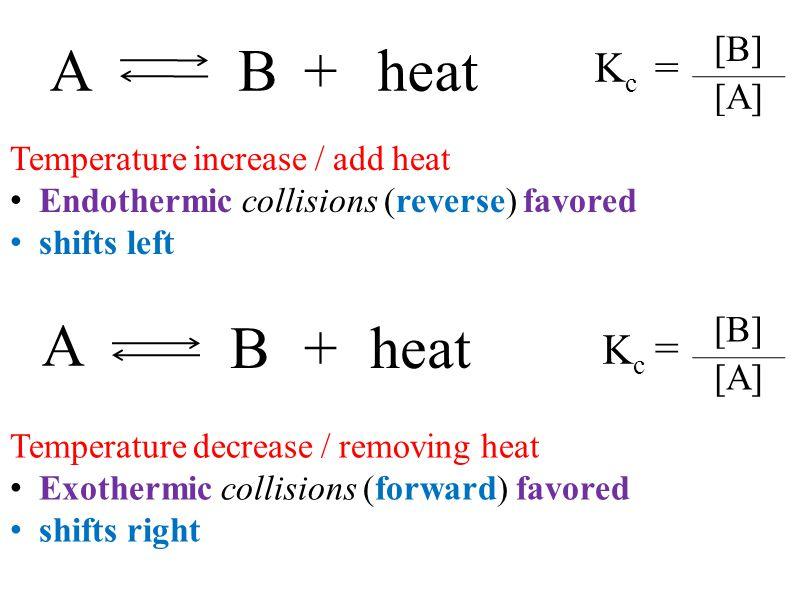 + A B heat + A B heat Kc = = Kc [B] [A] [B] [A]